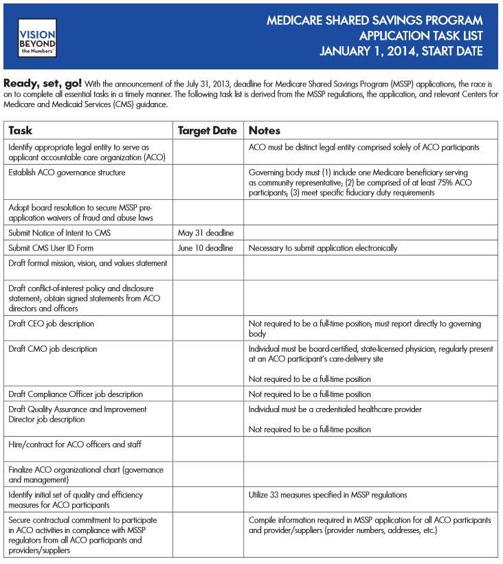 MSSP Application Task List PYA