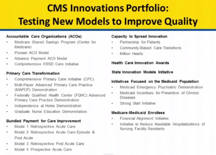 CMS Innovation Portfolio