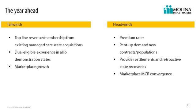 JPM_MolinaHealthcare_year_ahead